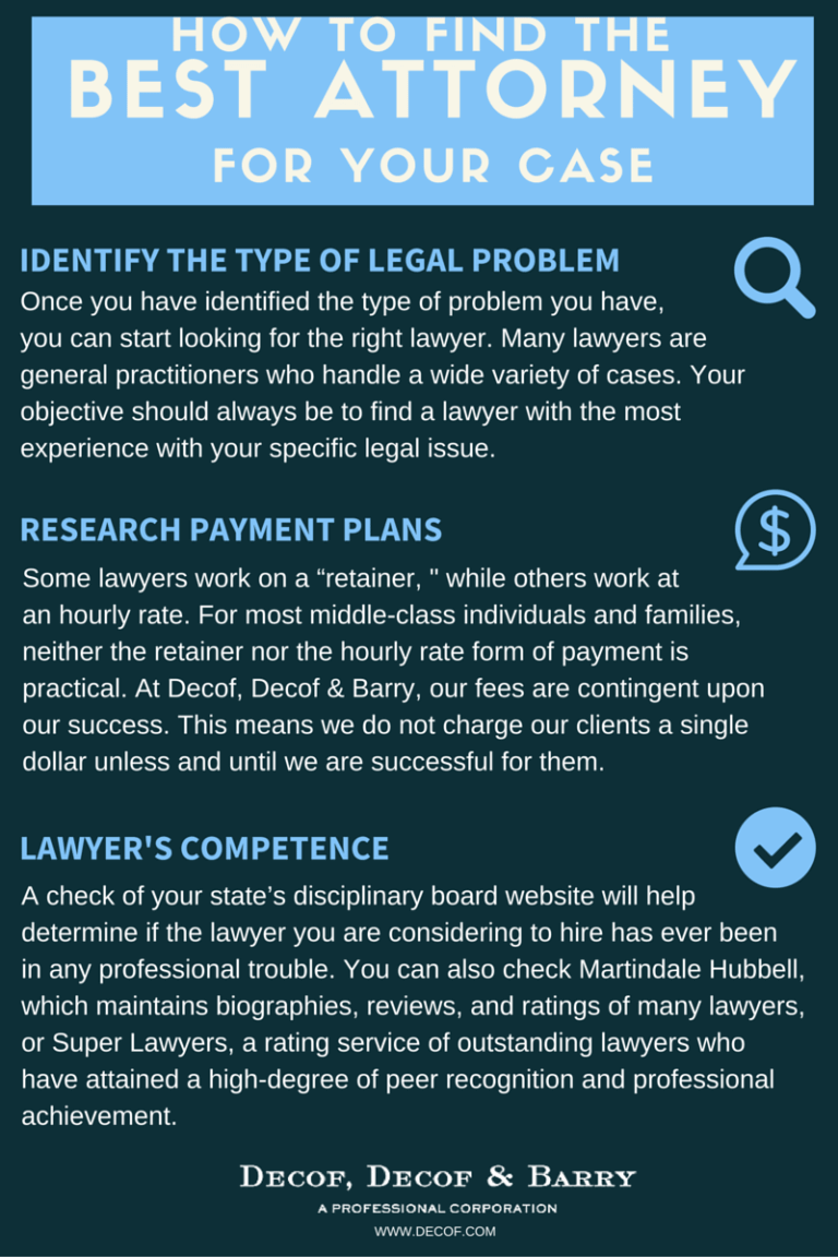 how to find the best attorney for your case infographic